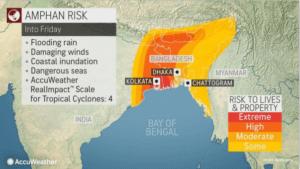 Calcutta cycloon
